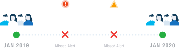 illustration of chain of events